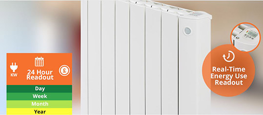 Intelli heat Cali sense electric radiators