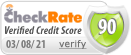 Verified Credit Score provided by CheckRate
